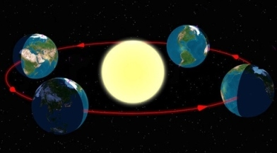 Equinox w.o axis